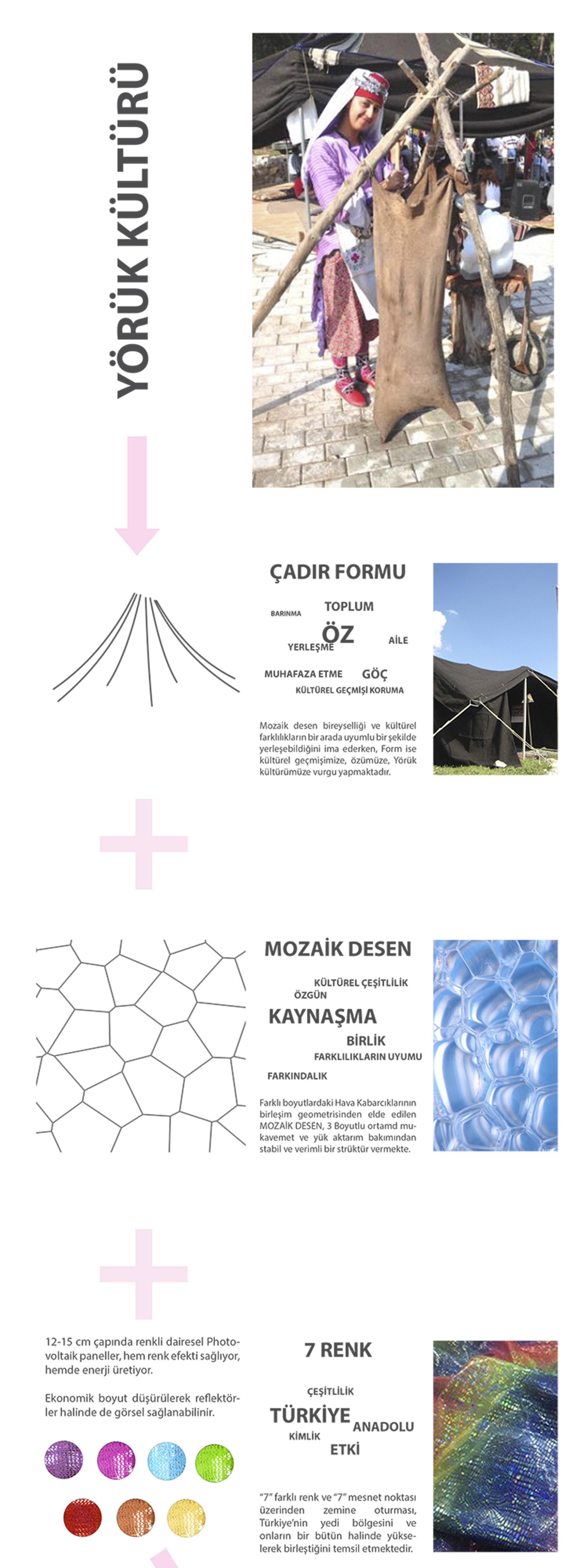 4 konsept 1